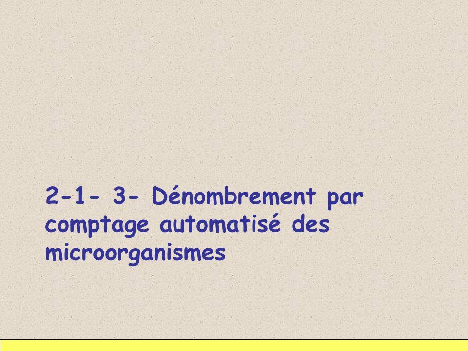 2-1- 3- Dénombrement par comptage automatisé des microorganismes