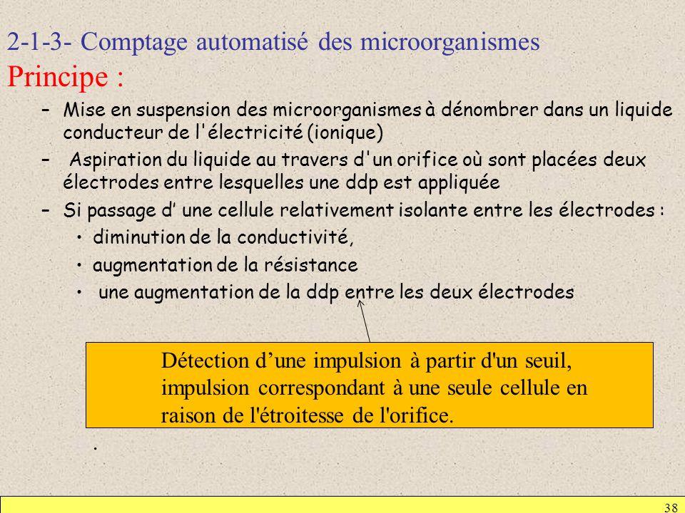 2-1-3- Comptage automatisé des microorganismes