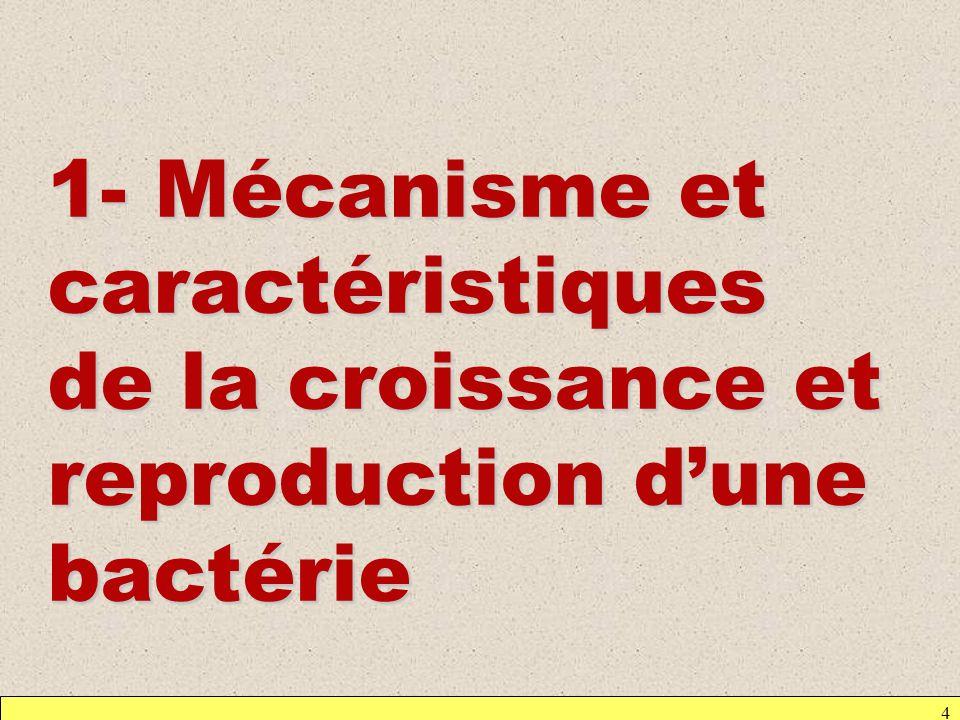 1- Mécanisme et caractéristiques de la croissance et reproduction d'une bactérie