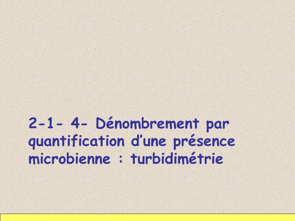 2-1- 4- Dénombrement par quantification d'une présence microbienne : turbidimétrie