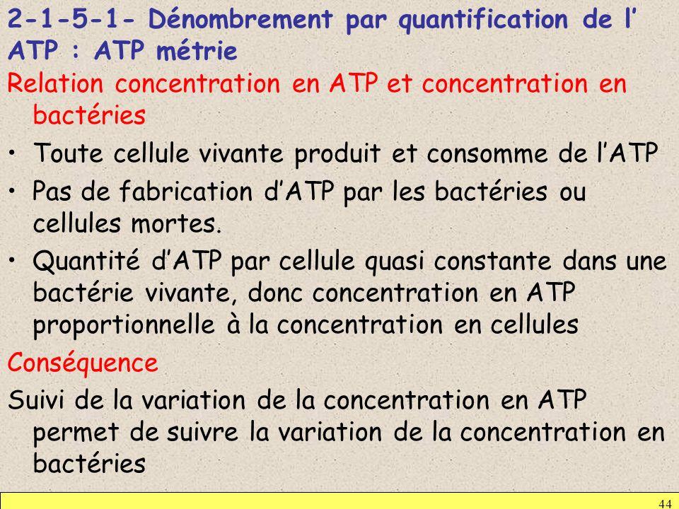 2-1-5-1- Dénombrement par quantification de l' ATP : ATP métrie