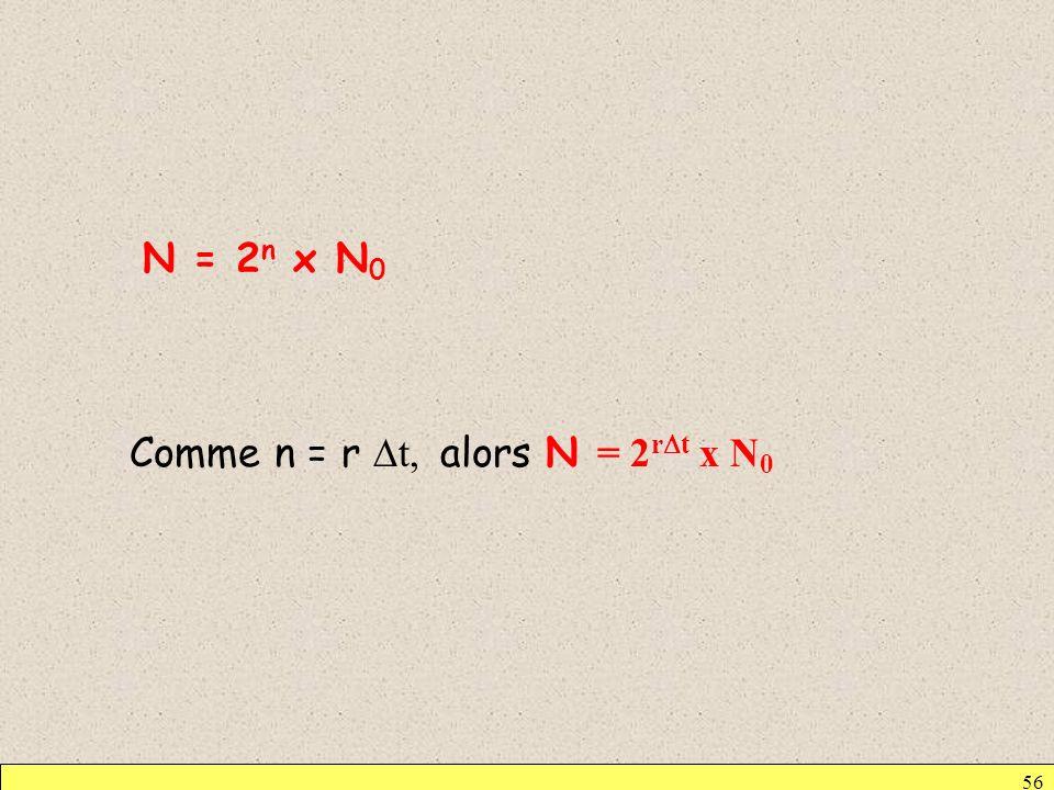 N = 2n x N0 Comme n = r Dt, alors N = 2rDt x N0
