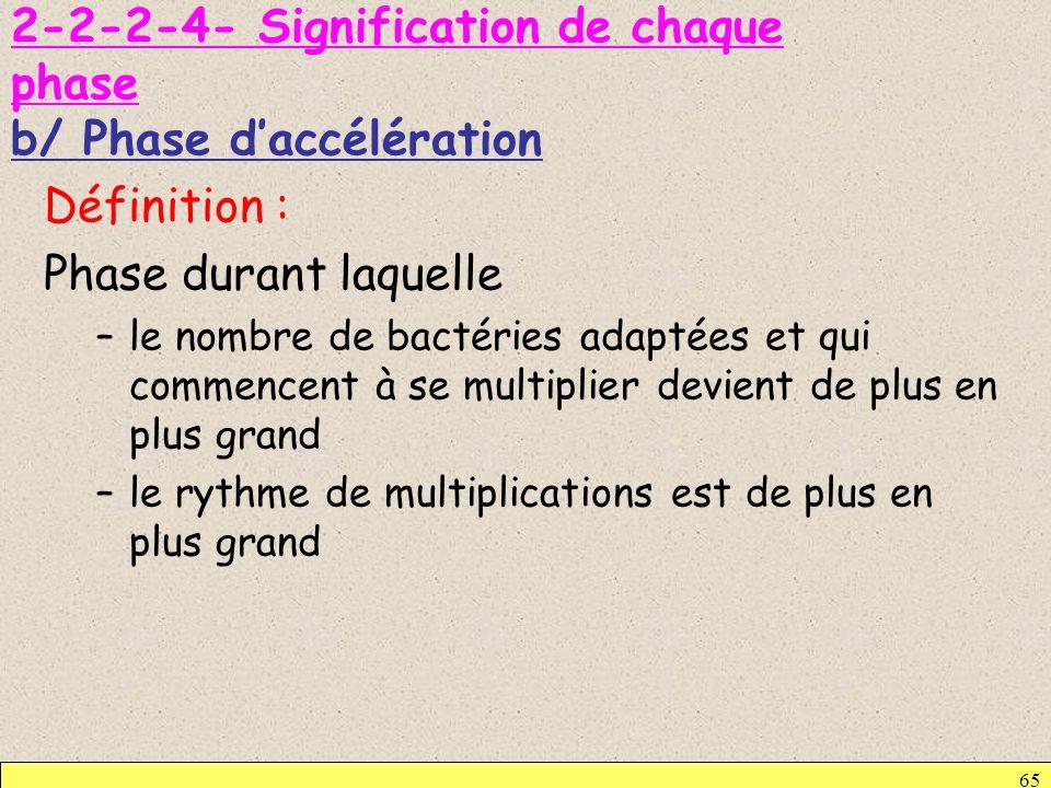 2-2-2-4- Signification de chaque phase b/ Phase d'accélération