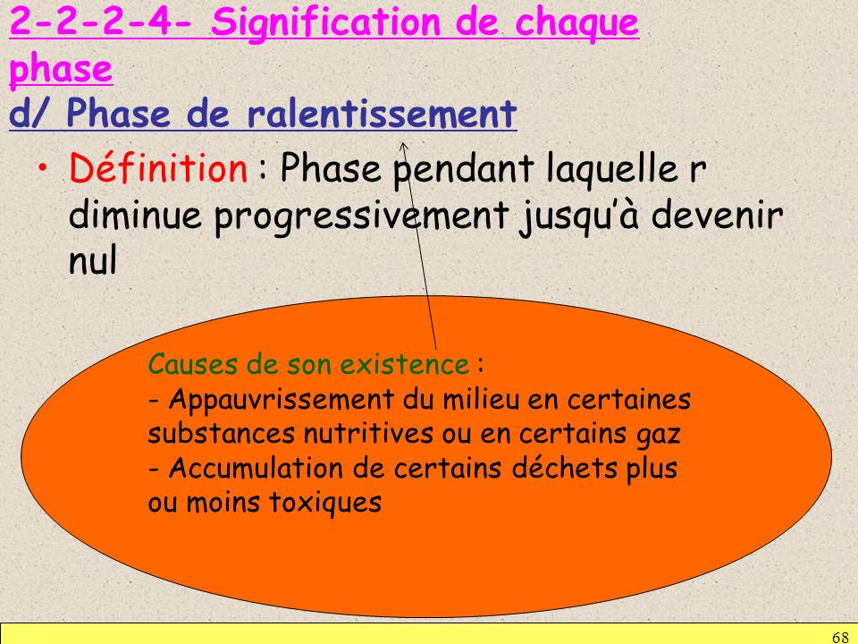 2-2-2-4- Signification de chaque phase d/ Phase de ralentissement