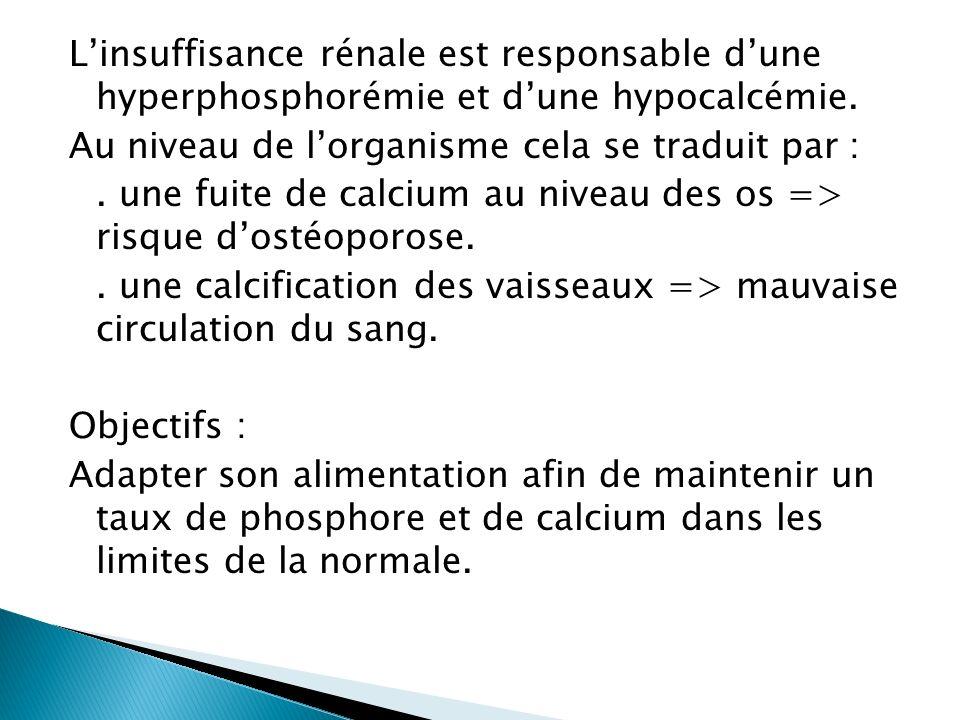 L'insuffisance rénale est responsable d'une hyperphosphorémie et d'une hypocalcémie.