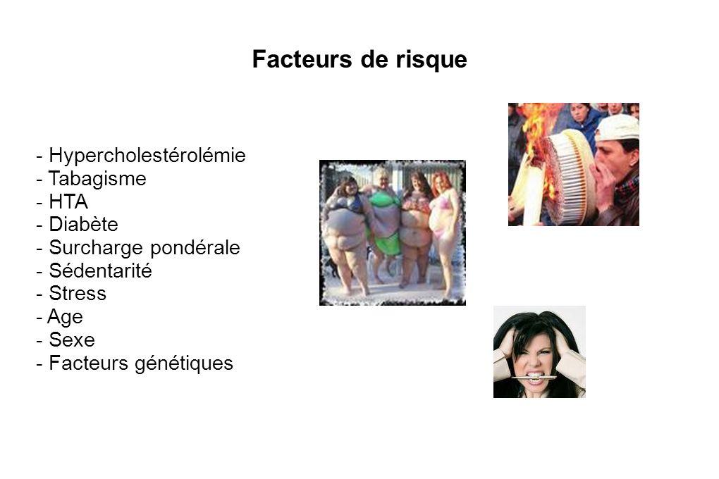 Facteurs de risque - Hypercholestérolémie - Tabagisme - HTA - Diabète