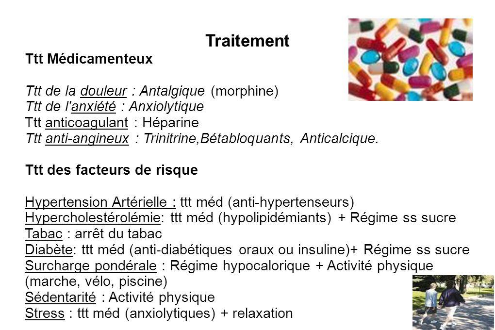 Traitement Ttt Médicamenteux Ttt de la douleur : Antalgique (morphine)