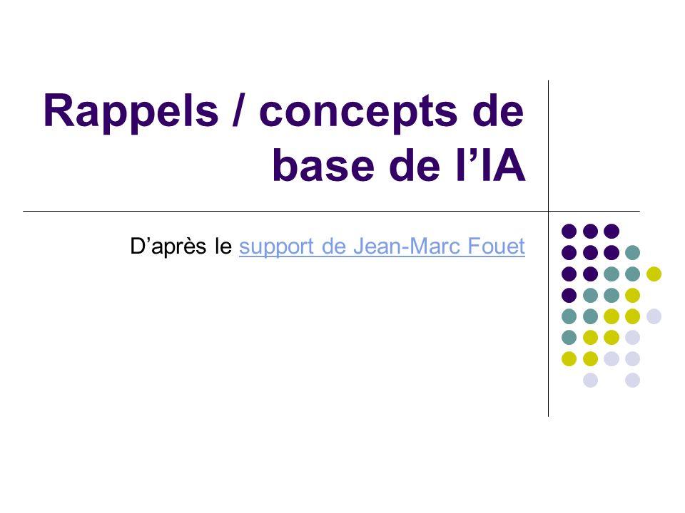 Rappels / concepts de base de l'IA