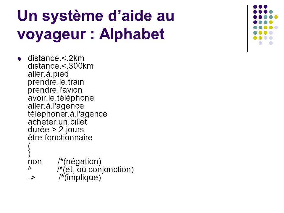 Un système d'aide au voyageur : Alphabet