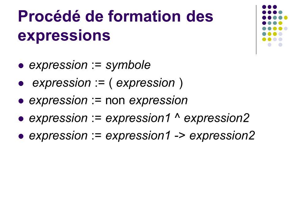 Procédé de formation des expressions