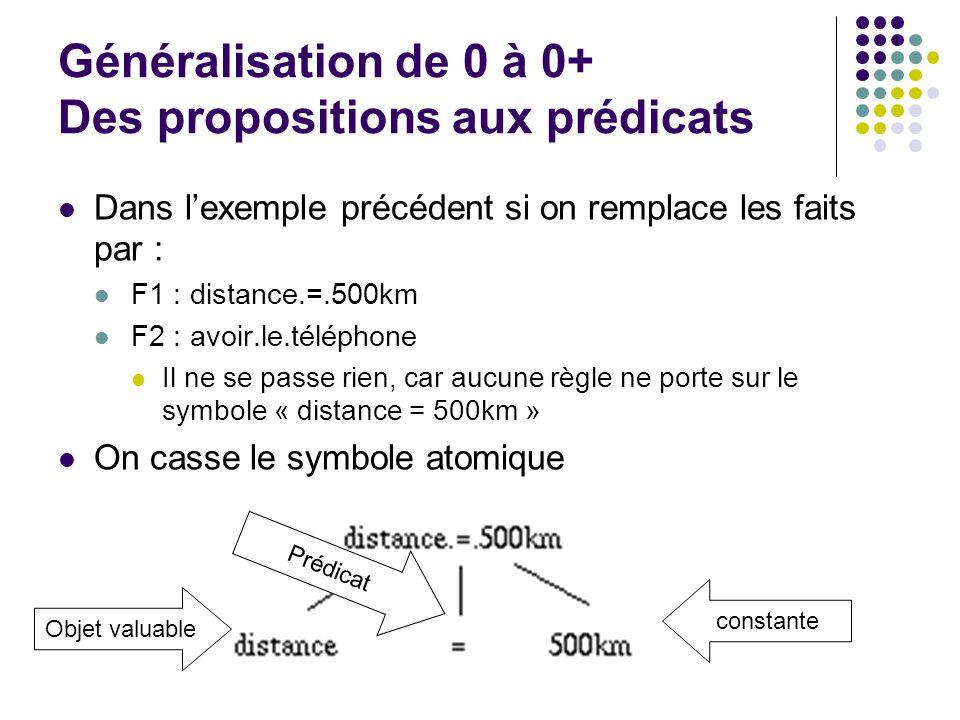 Généralisation de 0 à 0+ Des propositions aux prédicats