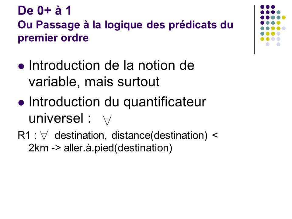 De 0+ à 1 Ou Passage à la logique des prédicats du premier ordre