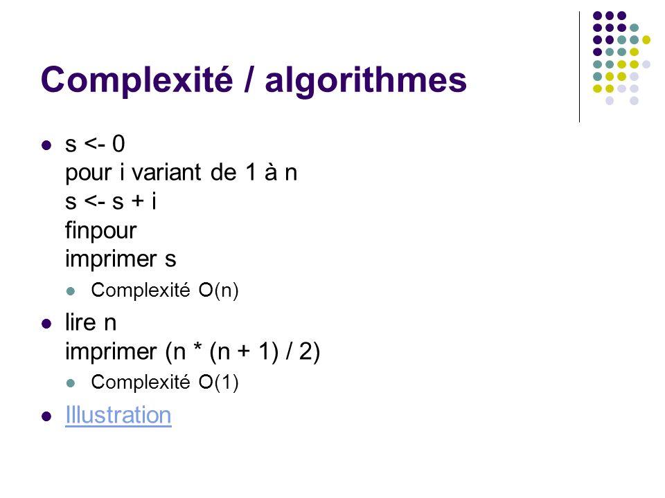Complexité / algorithmes