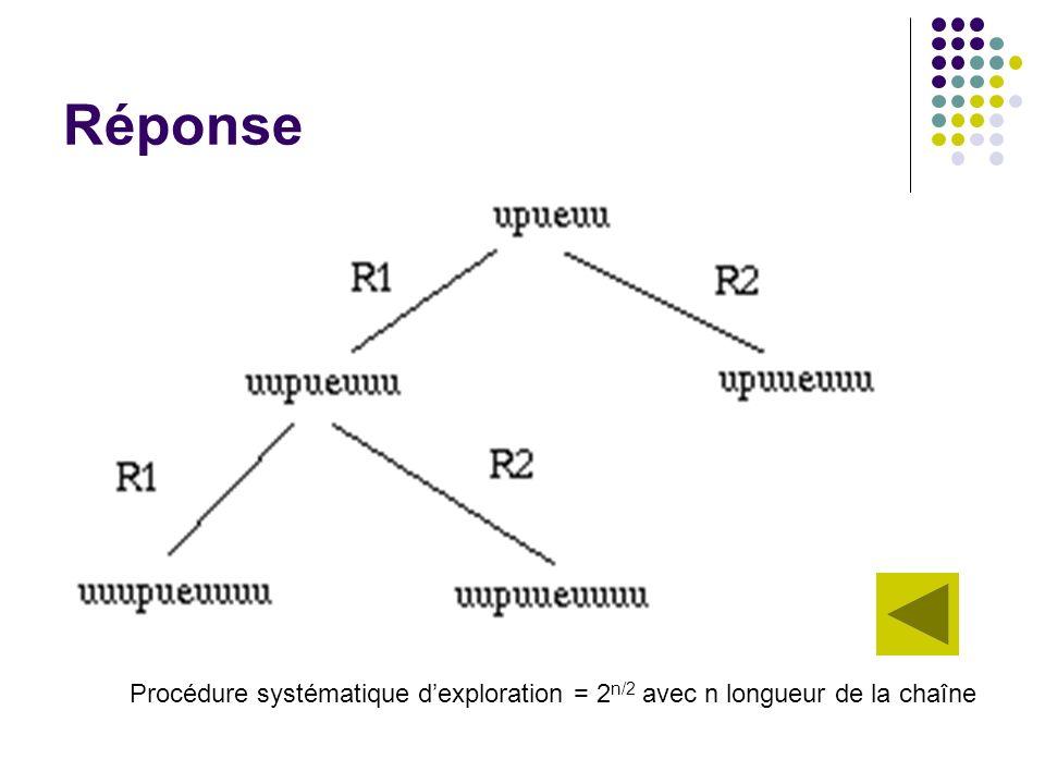 Réponse Procédure systématique d'exploration = 2n/2 avec n longueur de la chaîne