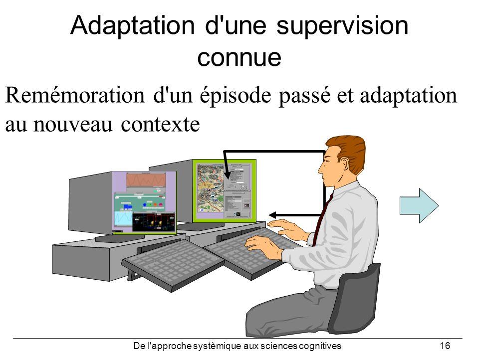 Adaptation d une supervision connue
