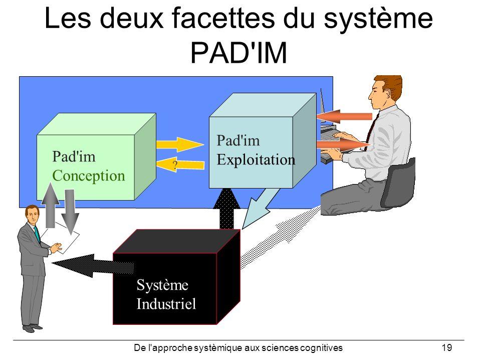 Les deux facettes du système PAD IM