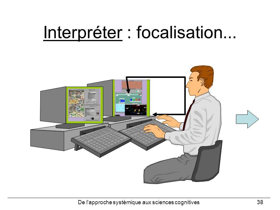 Interpréter : focalisation...
