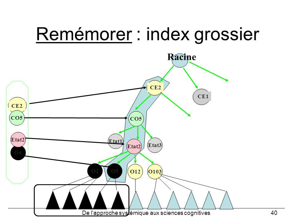 Remémorer : index grossier