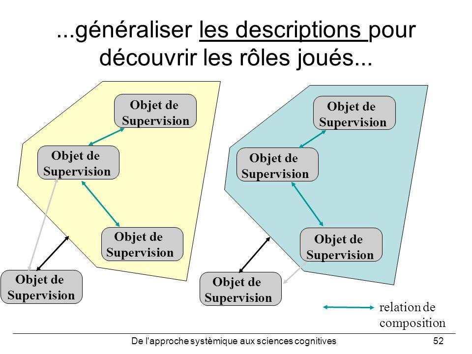 ...généraliser les descriptions pour découvrir les rôles joués...