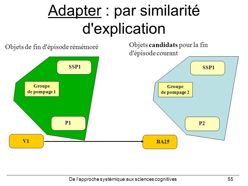 Adapter : par similarité d explication