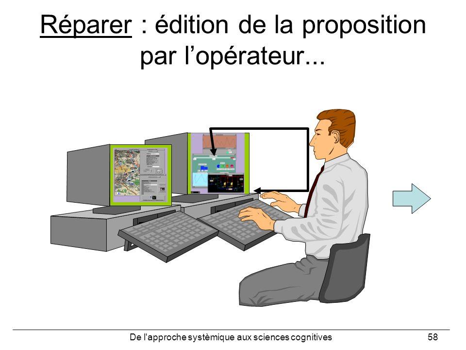Réparer : édition de la proposition par l'opérateur...