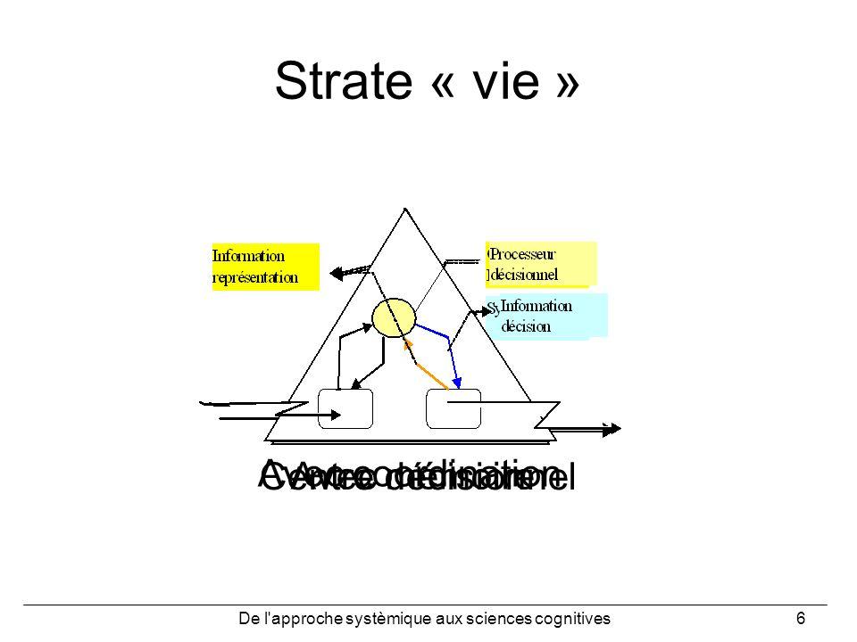 De l approche systèmique aux sciences cognitives