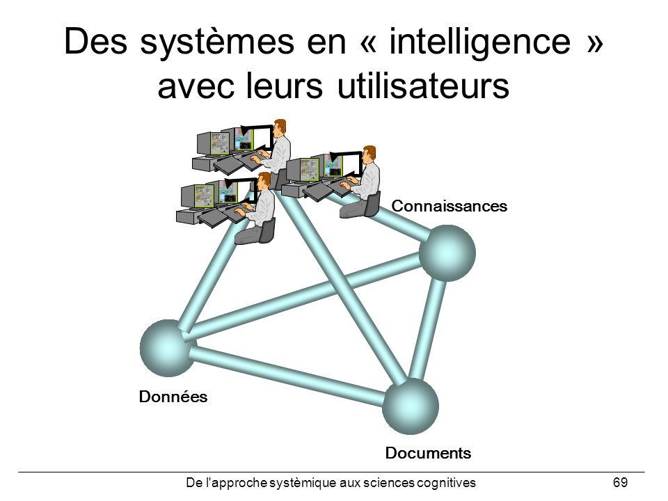Des systèmes en « intelligence » avec leurs utilisateurs