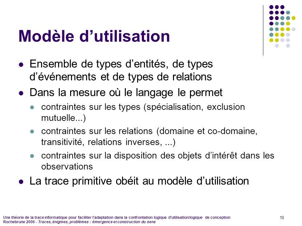 Modèle d'utilisationEnsemble de types d'entités, de types d'événements et de types de relations. Dans la mesure où le langage le permet.