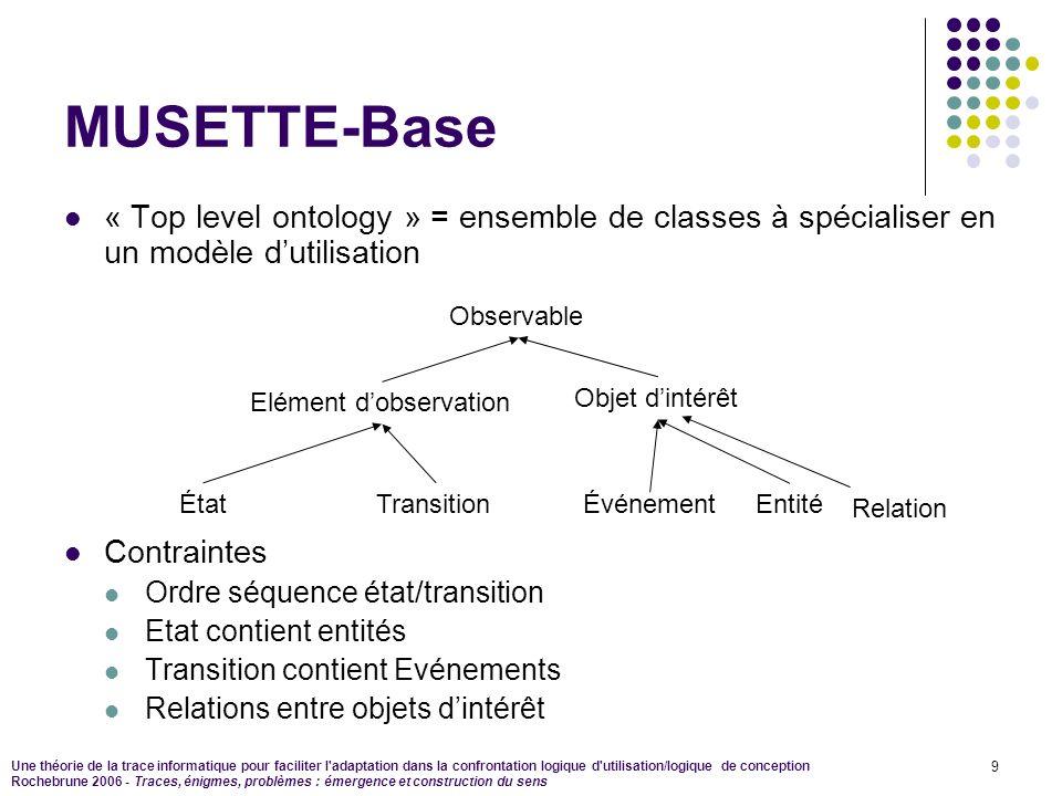MUSETTE-Base« Top level ontology » = ensemble de classes à spécialiser en un modèle d'utilisation. Contraintes.