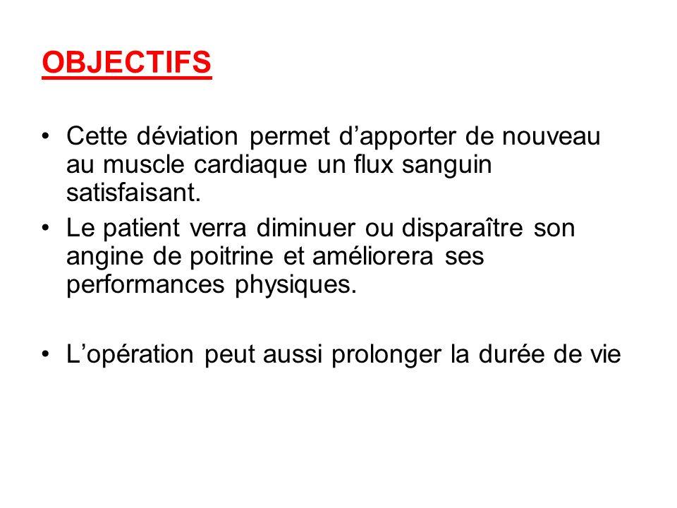 OBJECTIFS Cette déviation permet d'apporter de nouveau au muscle cardiaque un flux sanguin satisfaisant.