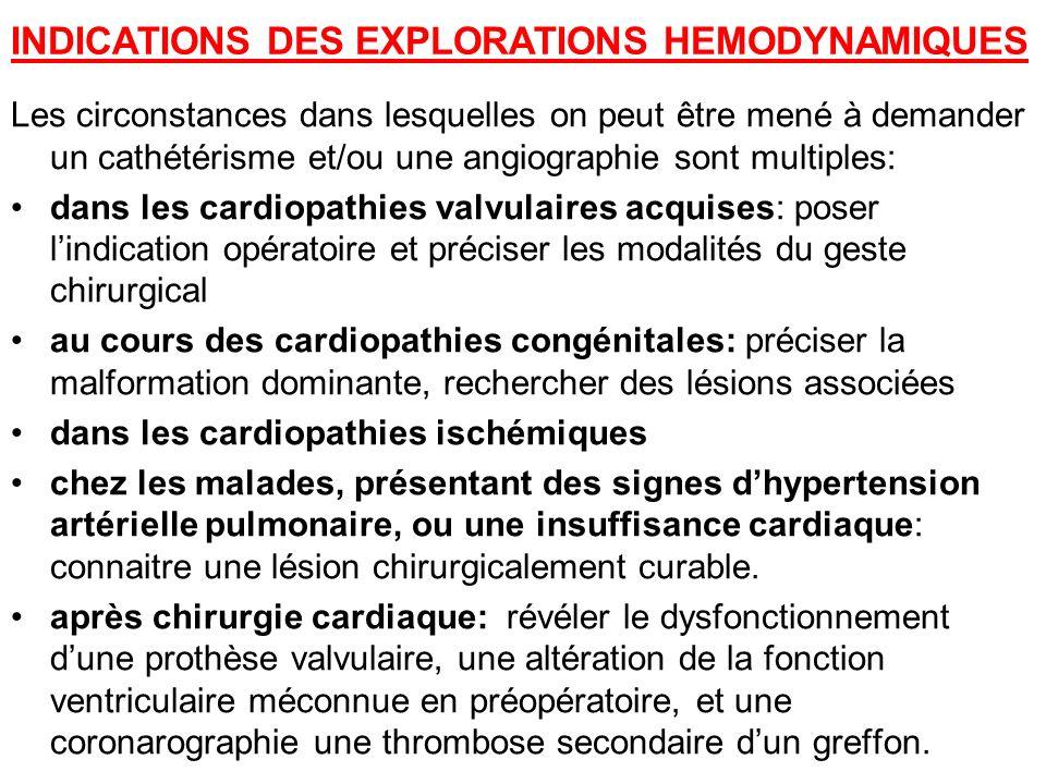 INDICATIONS DES EXPLORATIONS HEMODYNAMIQUES