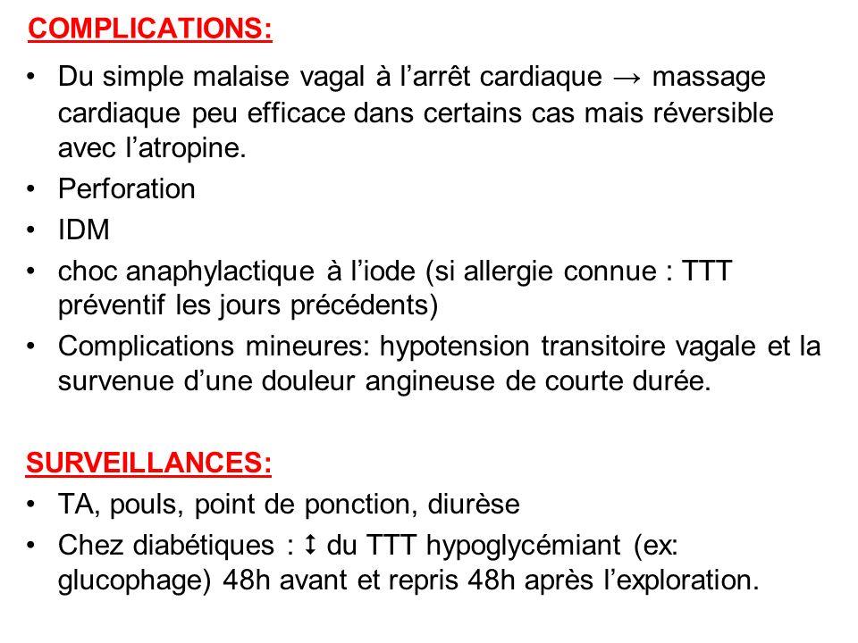 COMPLICATIONS: Du simple malaise vagal à l'arrêt cardiaque → massage cardiaque peu efficace dans certains cas mais réversible avec l'atropine.