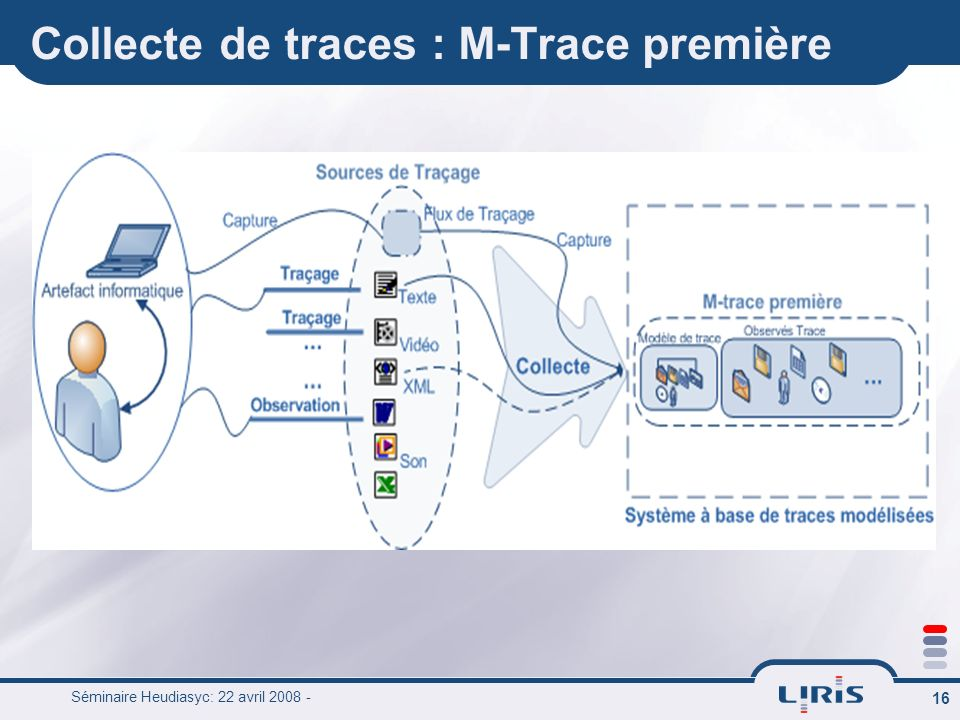Collecte de traces : M-Trace première