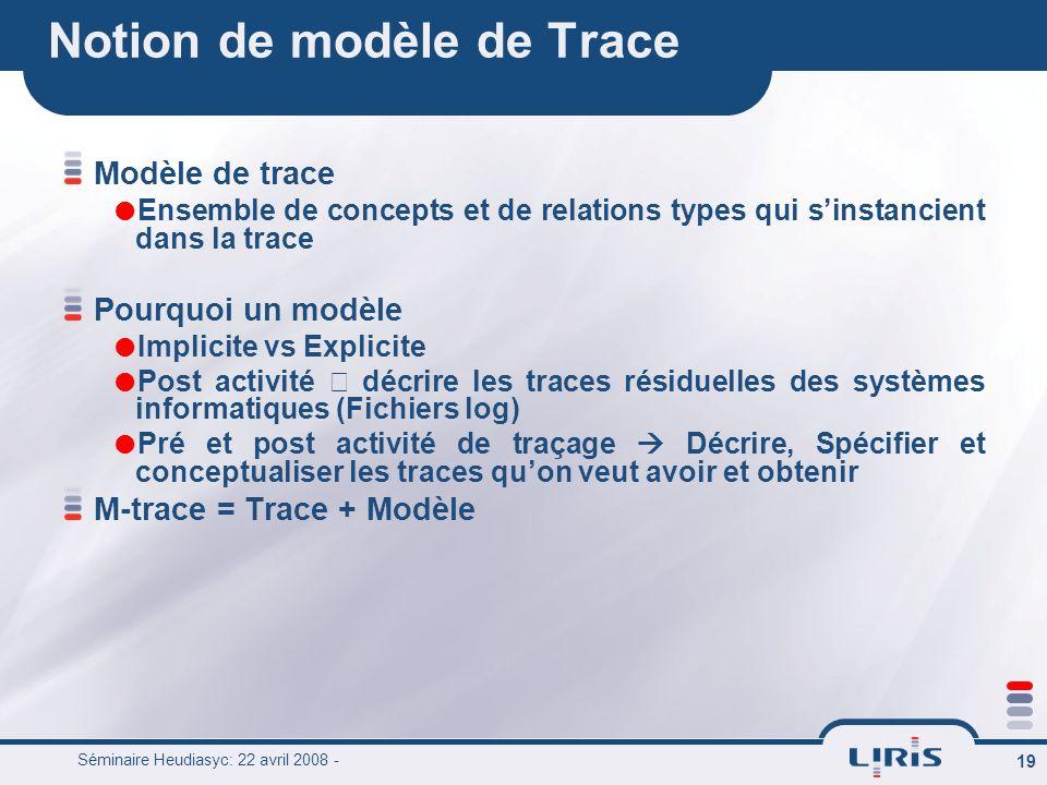 Notion de modèle de Trace