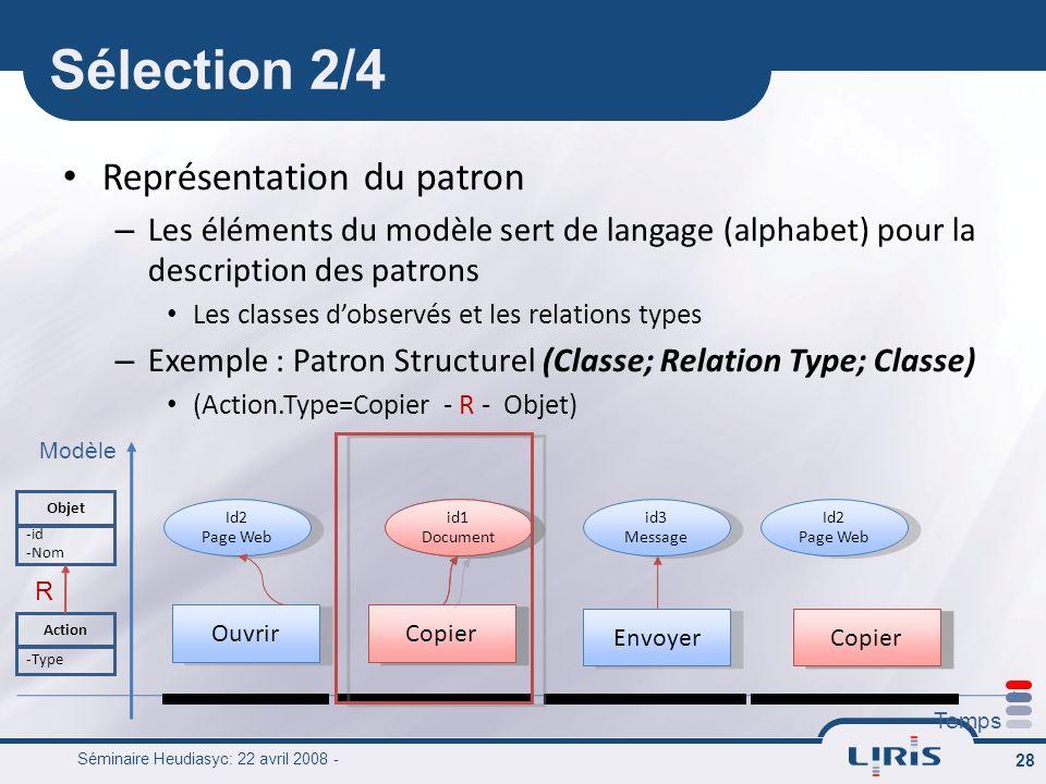 Sélection 2/4 Représentation du patron