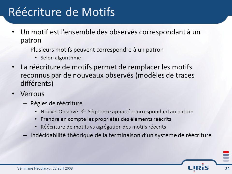 Réécriture de Motifs Un motif est l'ensemble des observés correspondant à un patron. Plusieurs motifs peuvent correspondre à un patron.