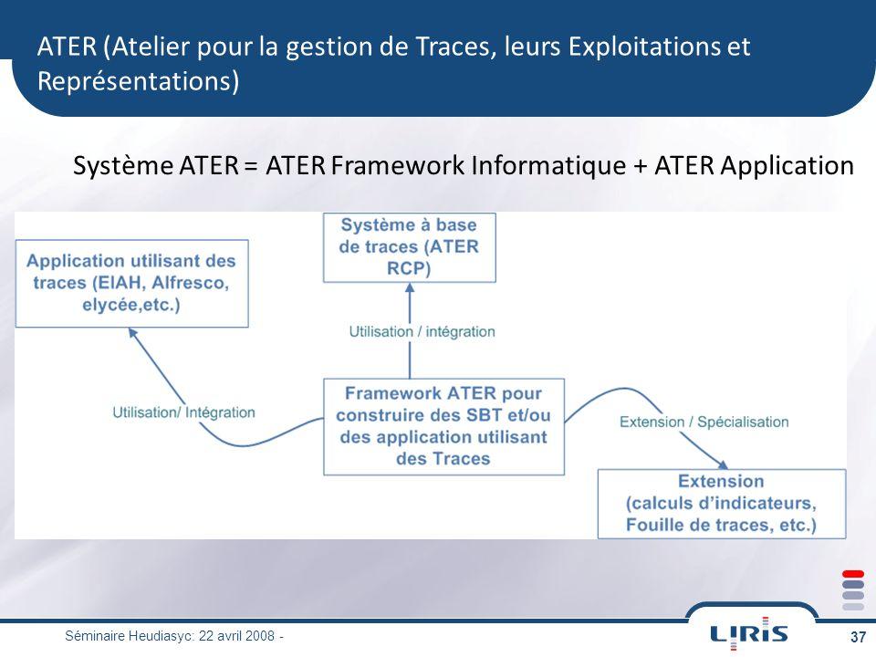 Système ATER = ATER Framework Informatique + ATER Application
