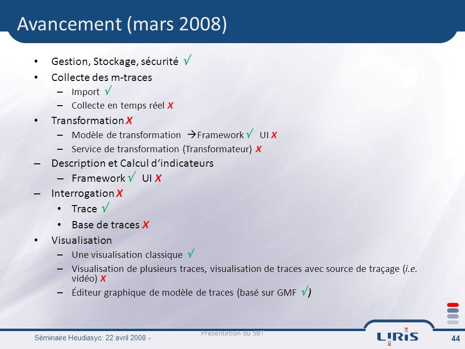Avancement (mars 2008) Gestion, Stockage, sécurité 