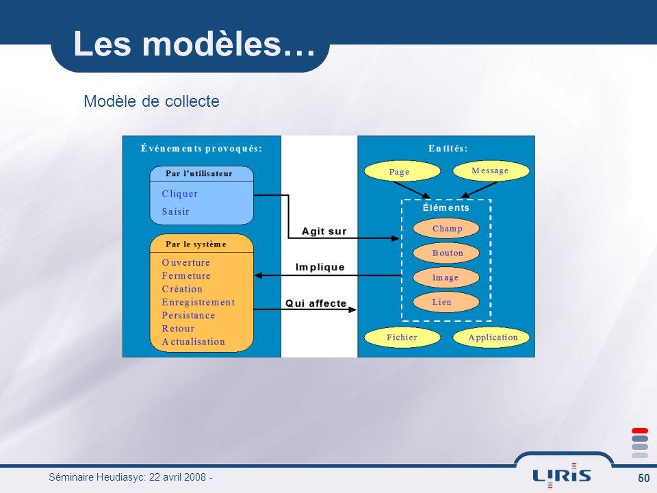 Les modèles… Modèle de collecte Séminaire Heudiasyc: 22 avril 2008 -