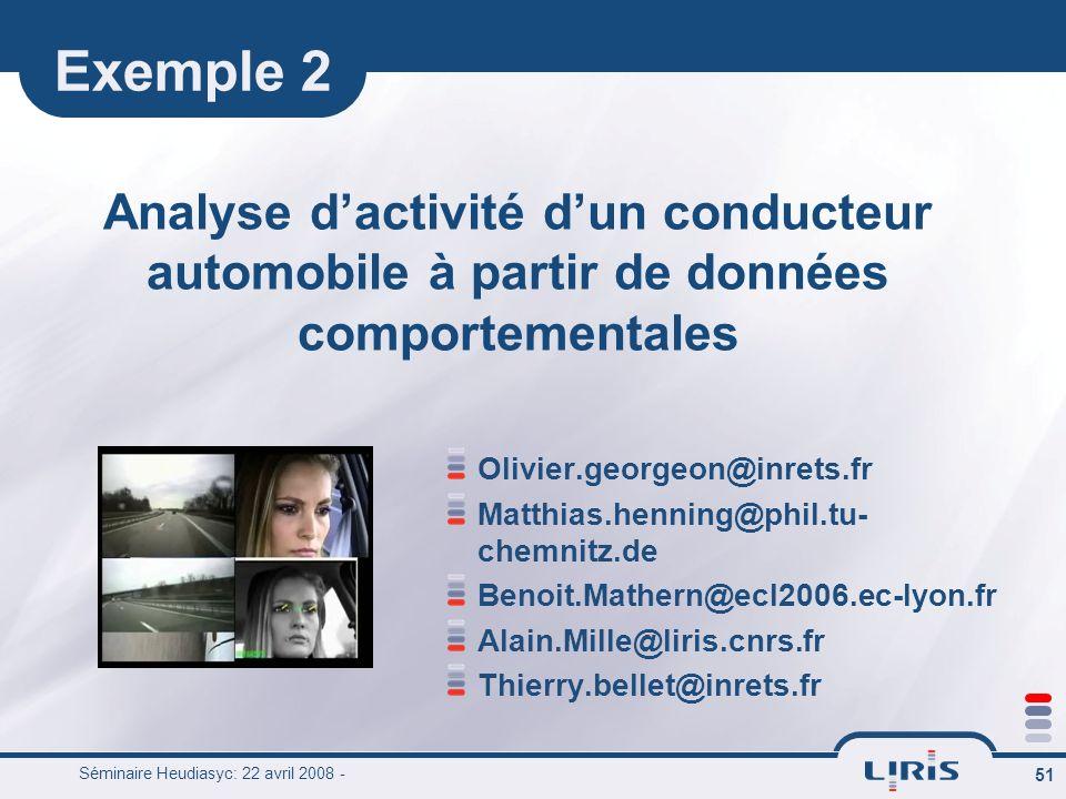 Exemple 2 Analyse d'activité d'un conducteur automobile à partir de données comportementales. Olivier.georgeon@inrets.fr.