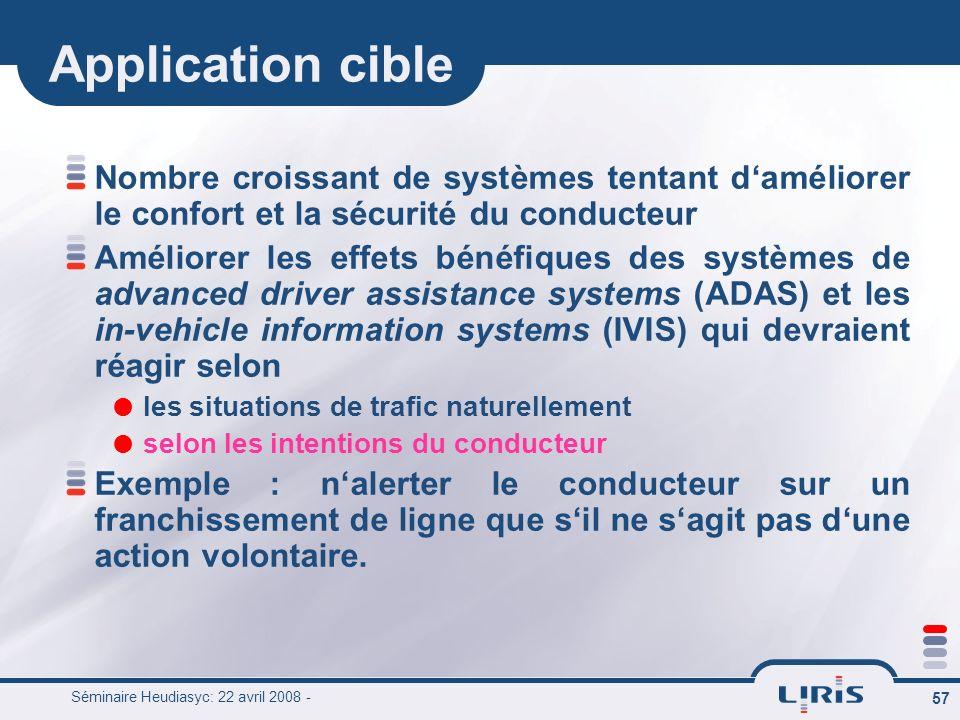 Application cible Nombre croissant de systèmes tentant d'améliorer le confort et la sécurité du conducteur.
