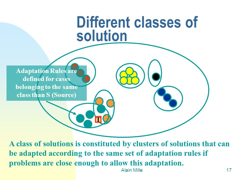 Different classes of solution