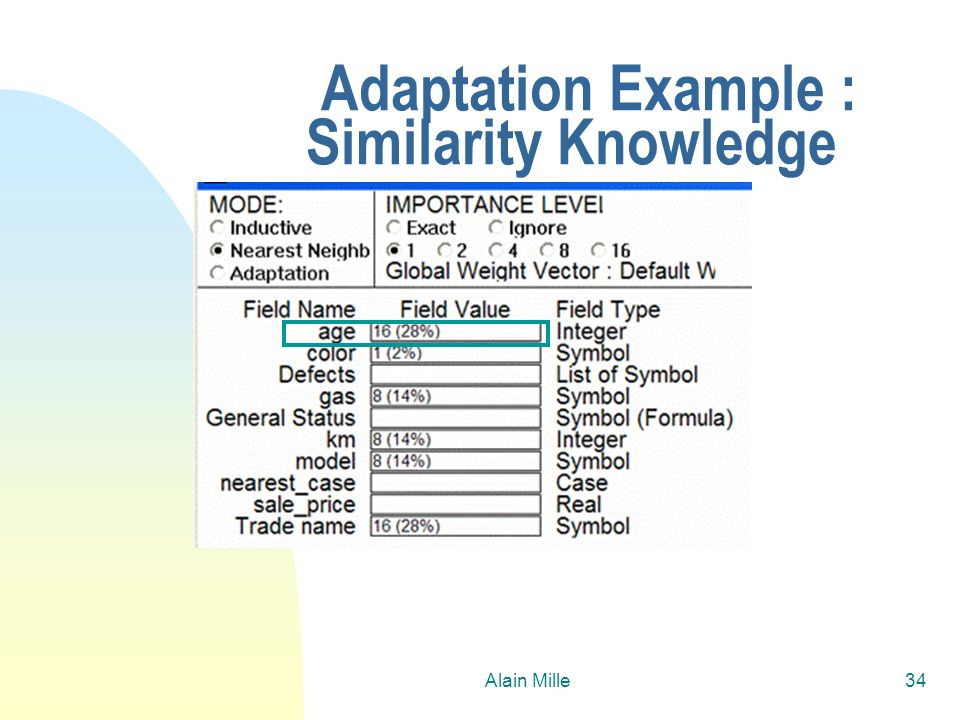 Adaptation Example : Similarity Knowledge