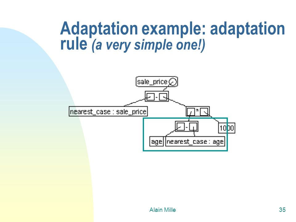 Adaptation example: adaptation rule (a very simple one!)