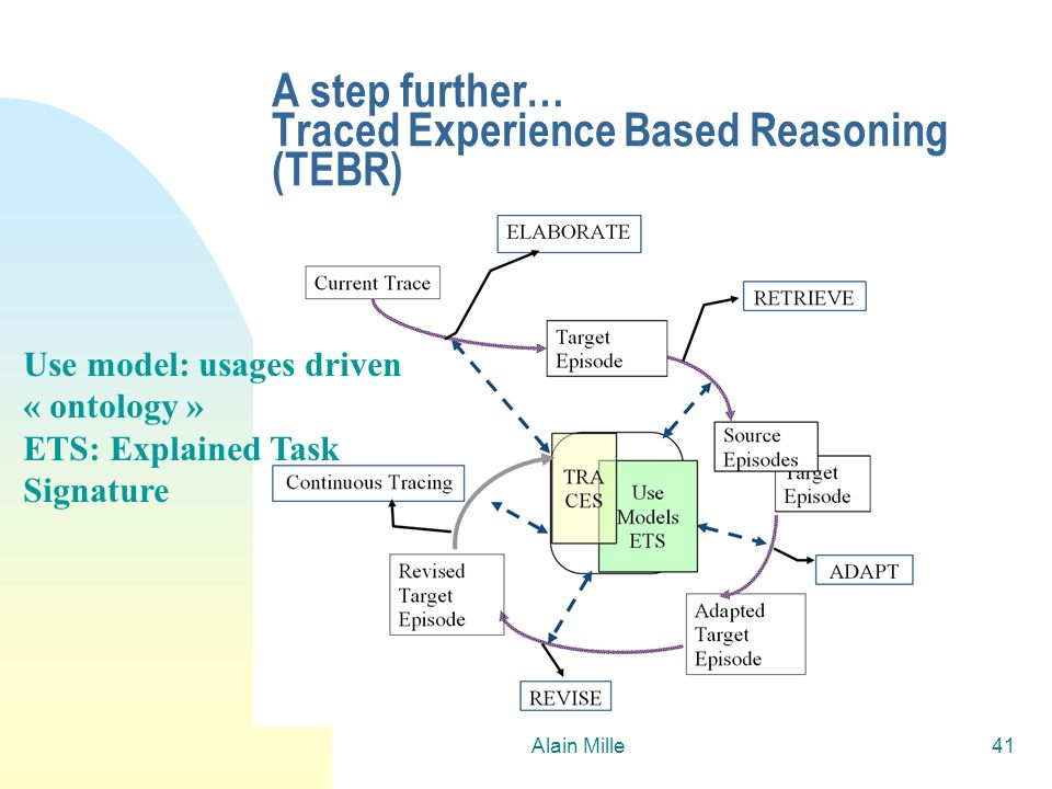 A step further… Traced Experience Based Reasoning (TEBR)