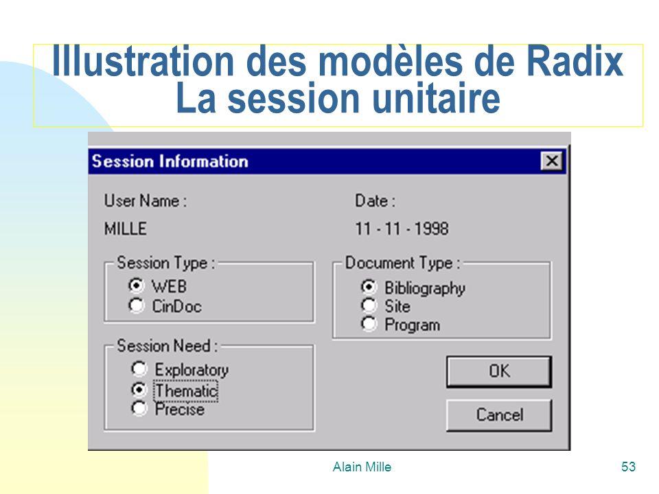 Illustration des modèles de Radix La session unitaire