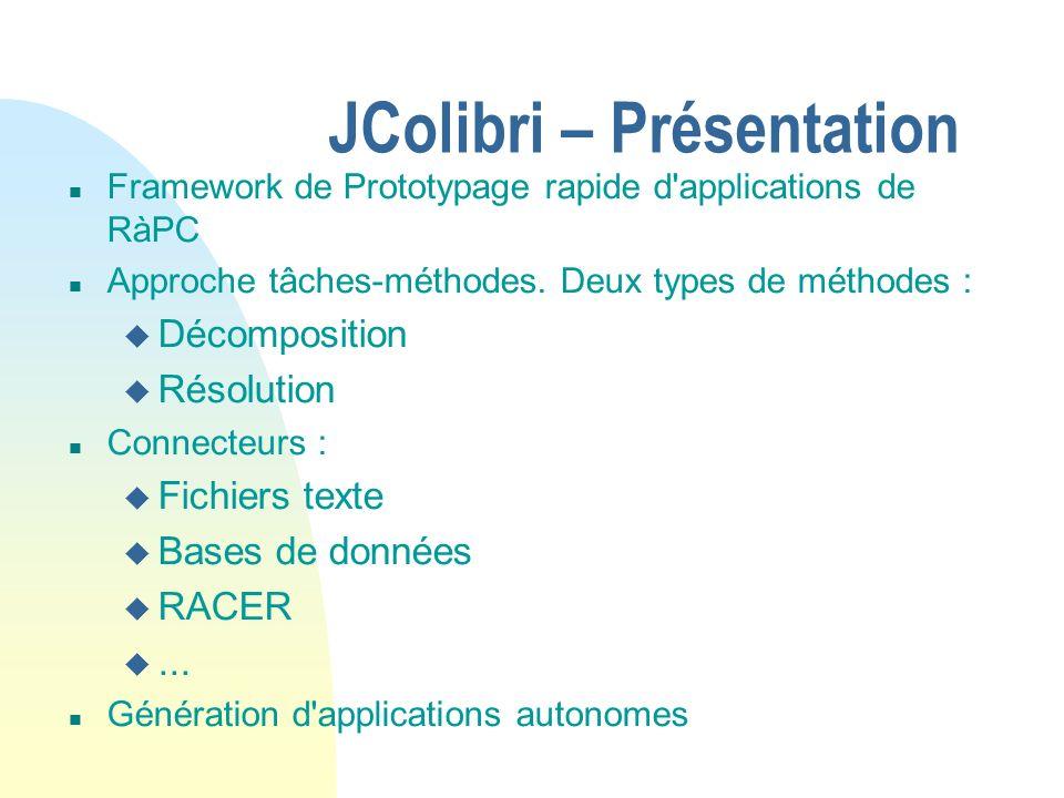 JColibri – Présentation