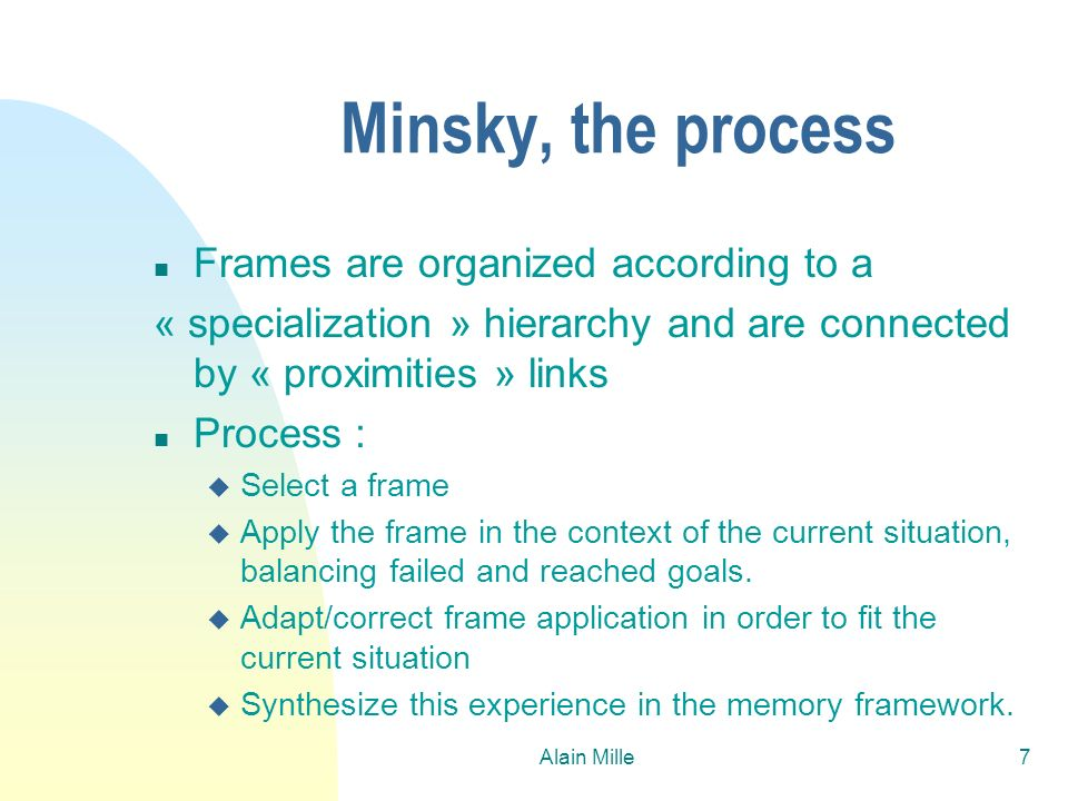 Minsky, the process Frames are organized according to a