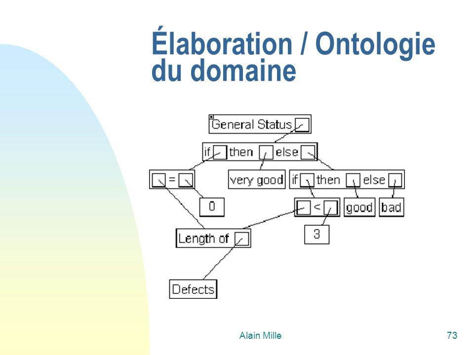 Élaboration / Ontologie du domaine