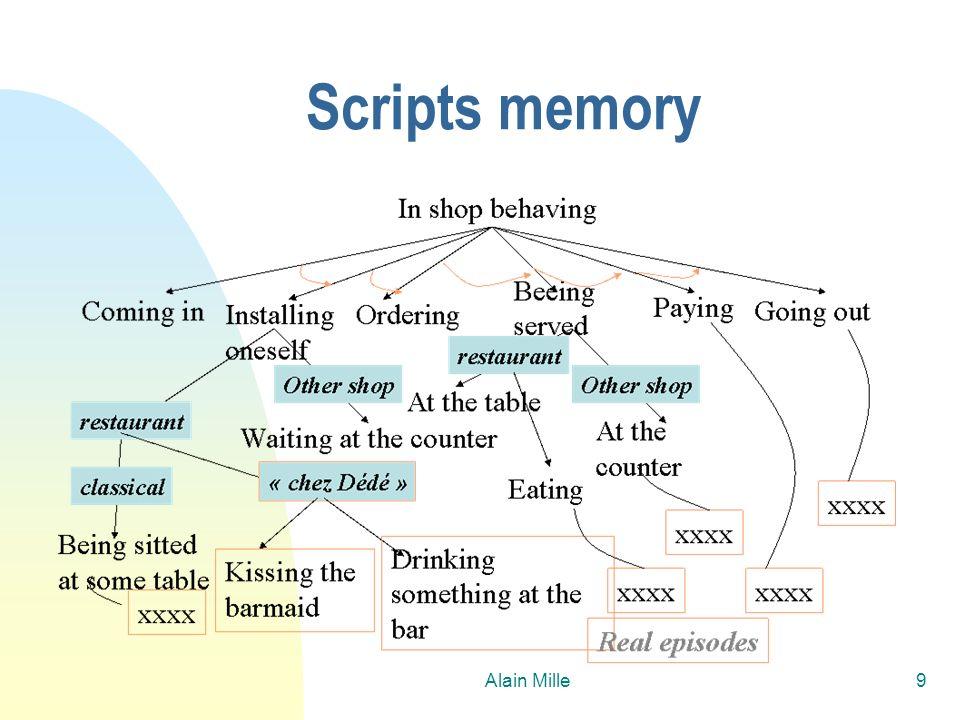 26/03/2017 Scripts memory Alain Mille